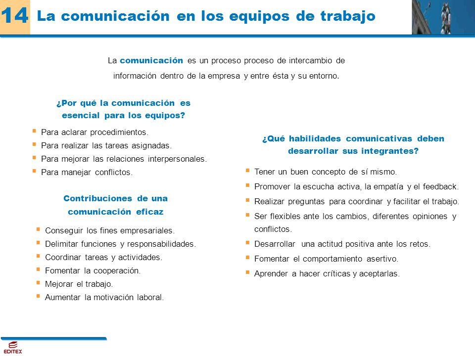 La comunicación en los equipos de trabajo