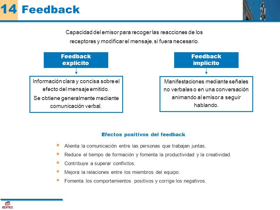 Feedback Capacidad del emisor para recoger las reacciones de los receptores y modificar el mensaje, si fuera necesario.