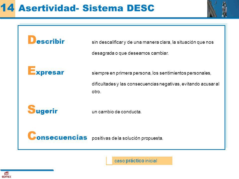 Asertividad- Sistema DESC