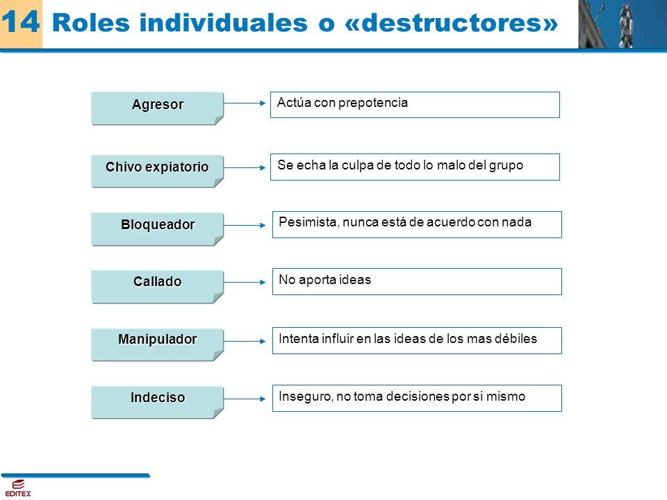 Roles individuales o «destructores»