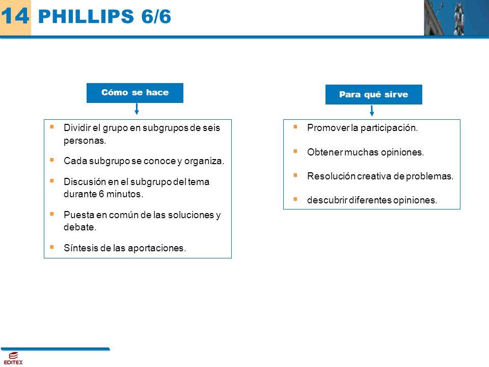 PHILLIPS 6/6 Dividir el grupo en subgrupos de seis personas.