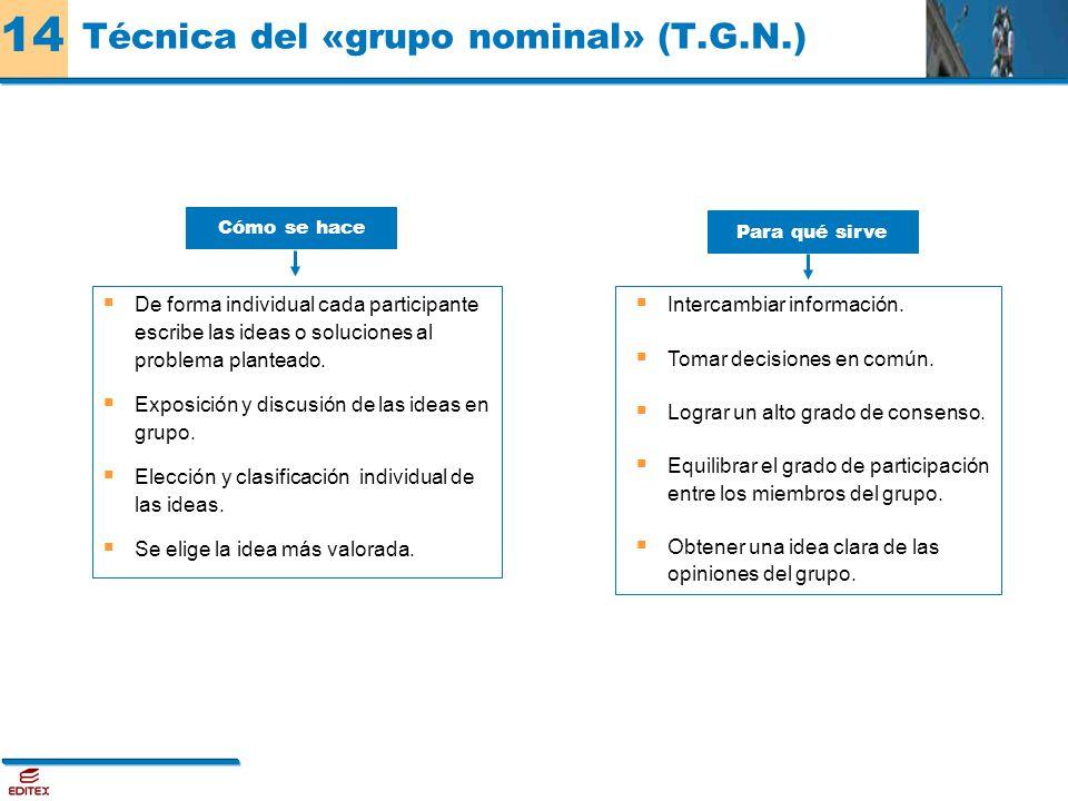 Técnica del «grupo nominal» (T.G.N.)