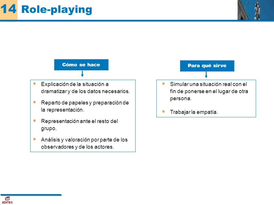 Role-playing Cómo se hace. Para qué sirve. Explicación de la situación a dramatizar y de los datos necesarios.