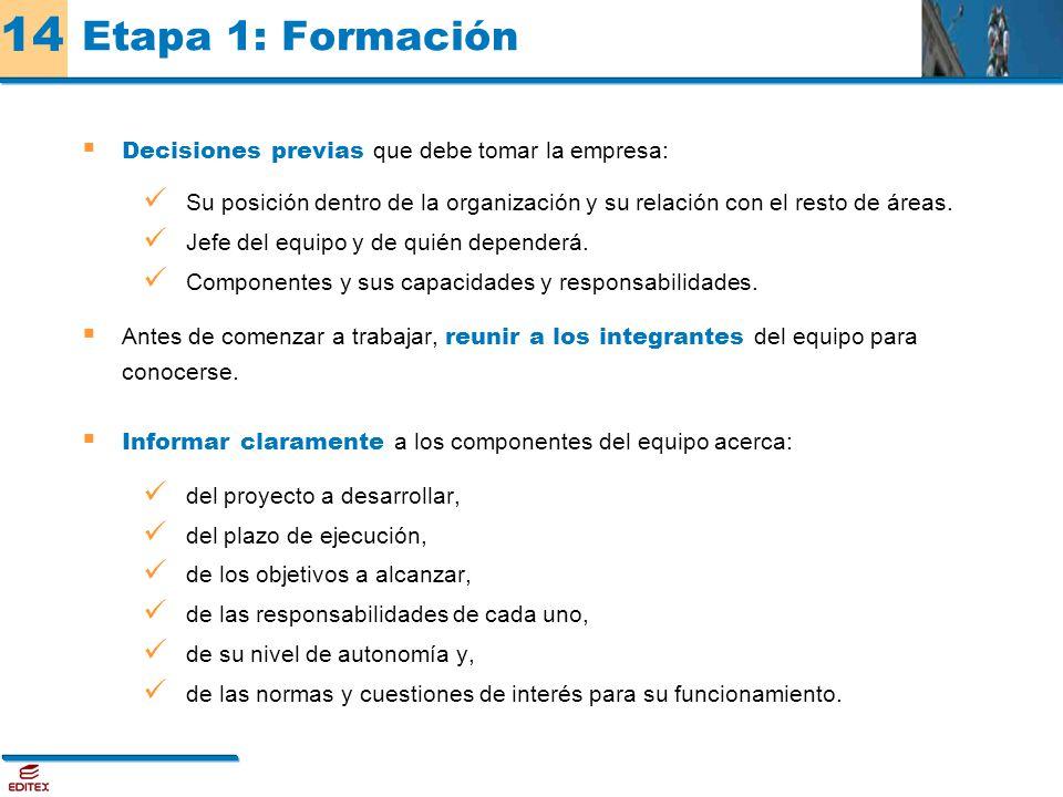 Etapa 1: Formación Decisiones previas que debe tomar la empresa:
