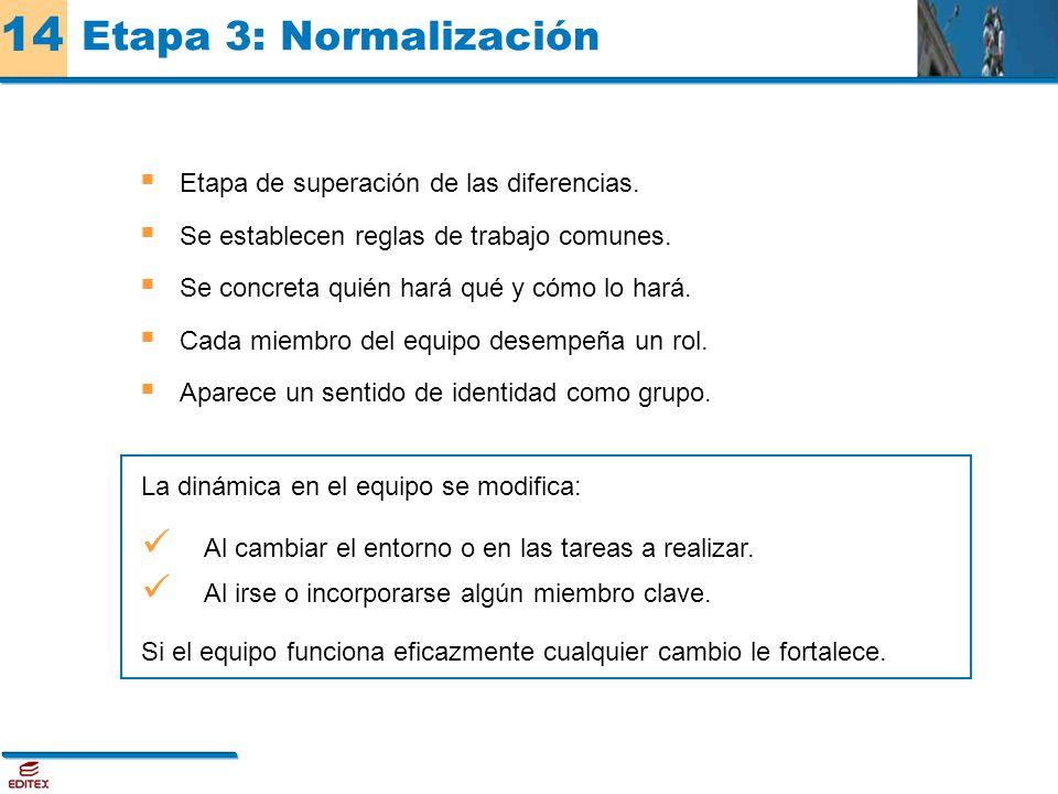 Etapa 3: Normalización Etapa de superación de las diferencias.