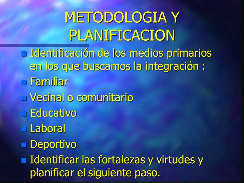 METODOLOGIA Y PLANIFICACION