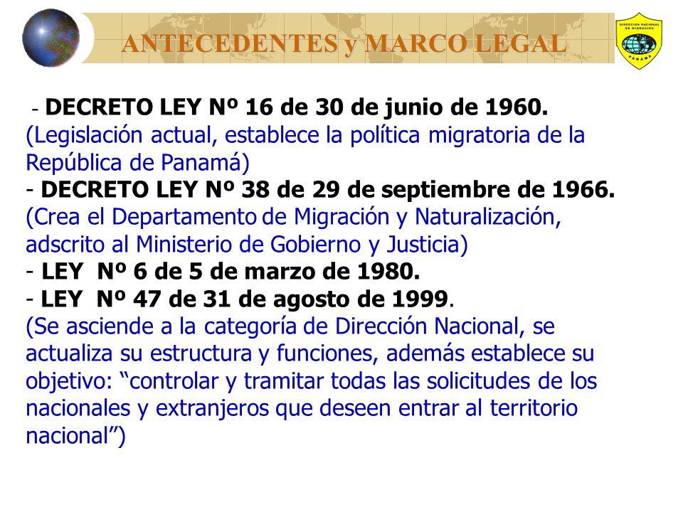 ANTECEDENTES y MARCO LEGAL
