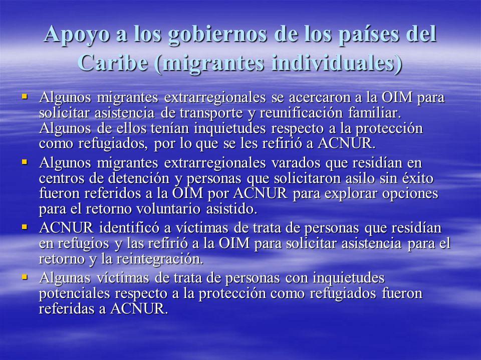 Apoyo a los gobiernos de los países del Caribe (migrantes individuales)