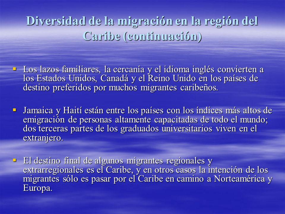 Diversidad de la migración en la región del Caribe (continuación)