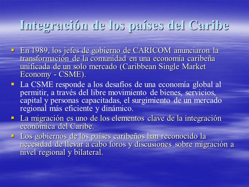 Integración de los países del Caribe