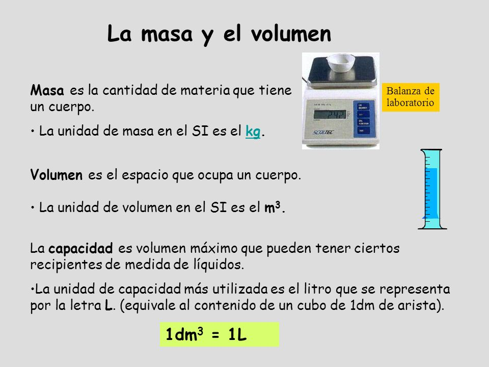 La masa y el volumen 1dm3 = 1L