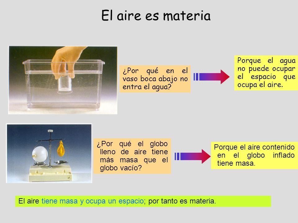 El aire es materia ¿Por qué en el vaso boca abajo no entra el agua Porque el agua no puede ocupar el espacio que ocupa el aire.