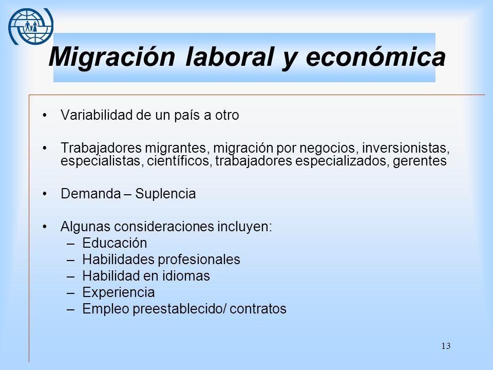 Migración laboral y económica