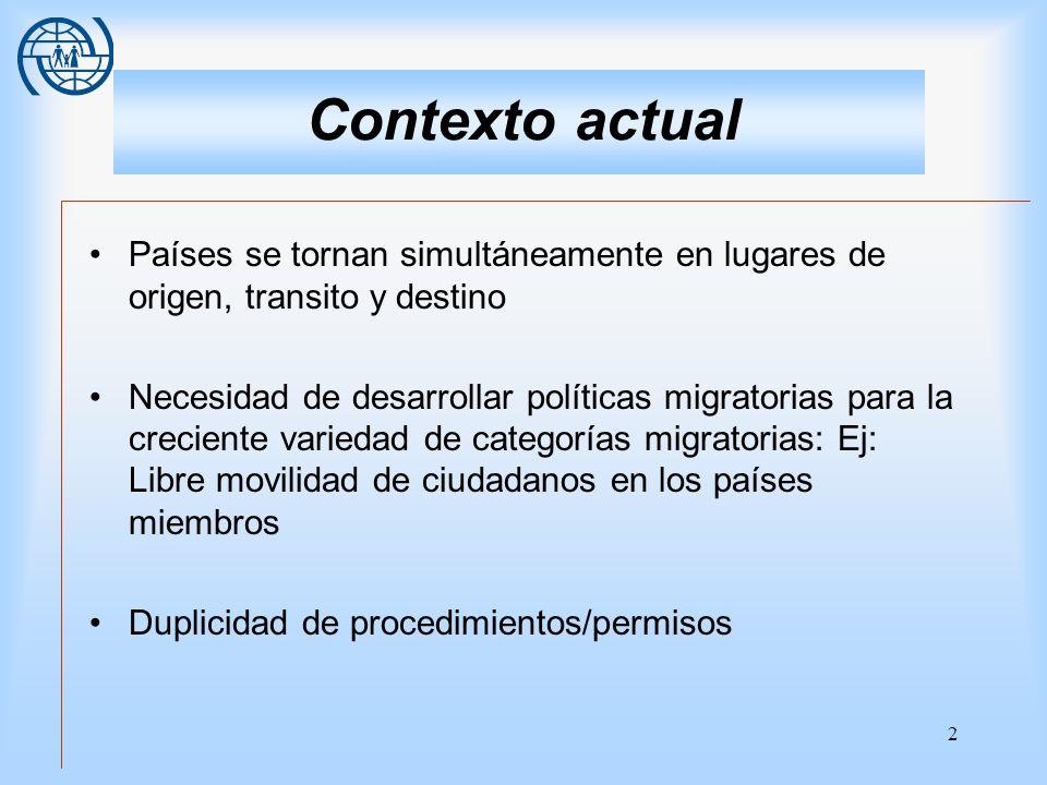 Contexto actual Países se tornan simultáneamente en lugares de origen, transito y destino.