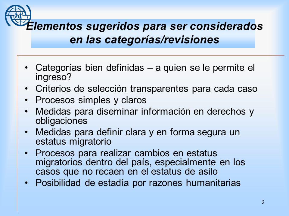 Elementos sugeridos para ser considerados en las categorías/revisiones