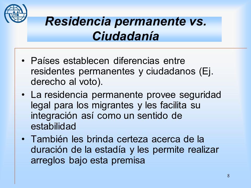 Residencia permanente vs. Ciudadanía