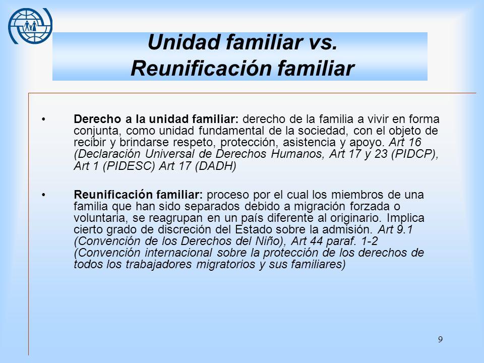 Unidad familiar vs. Reunificación familiar