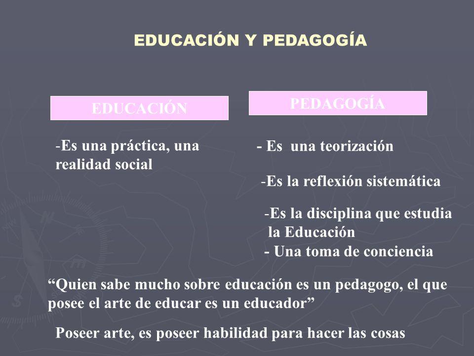 EDUCACIÓN Y PEDAGOGÍA PEDAGOGÍA. EDUCACIÓN. Es una práctica, una. realidad social. - Es una teorización.