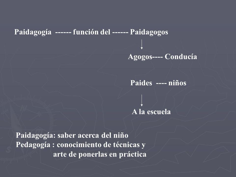 Paidagogía ------ función del ------ Paidagogos