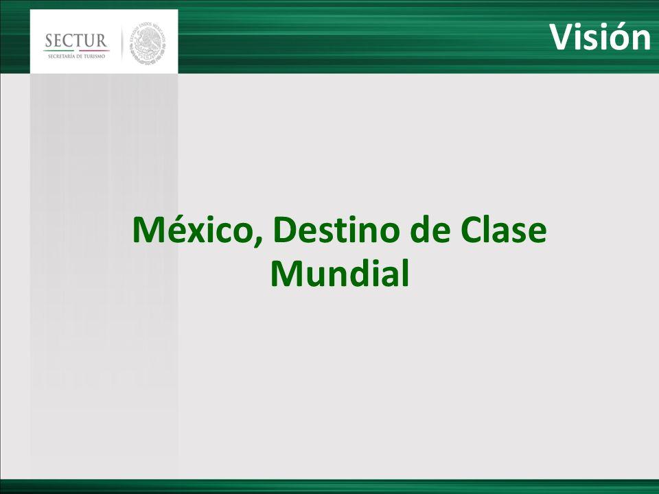 México, Destino de Clase Mundial