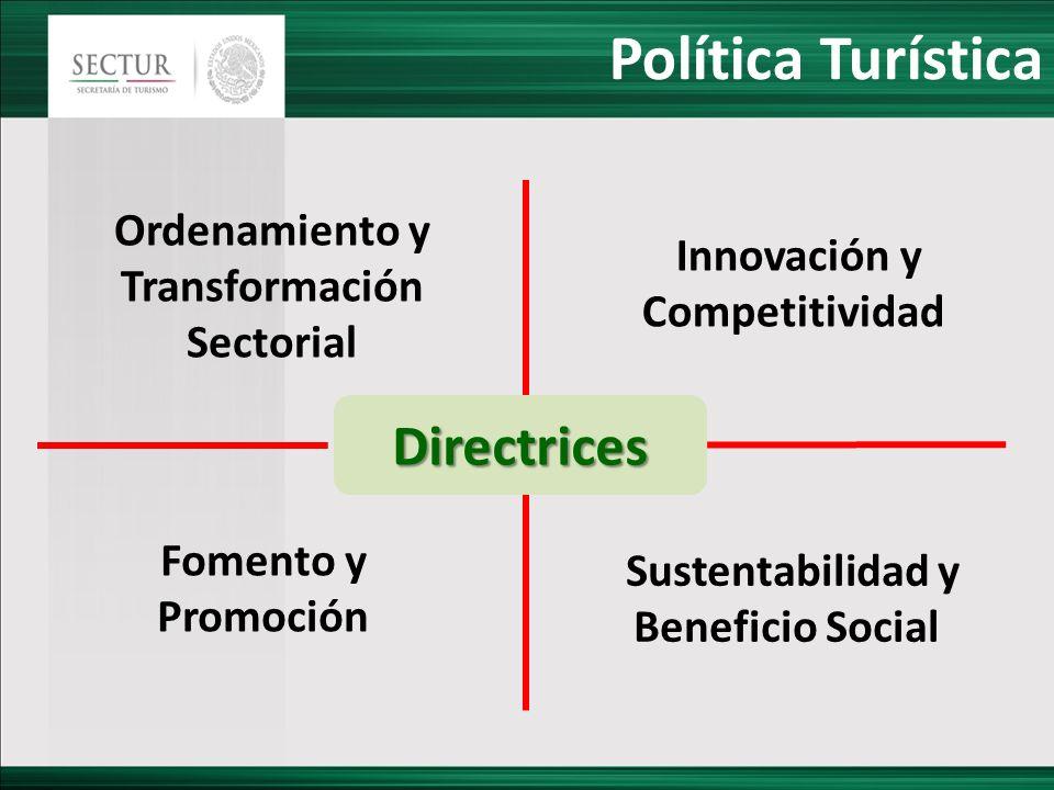 Política Turística Directrices Ordenamiento y Transformación Sectorial