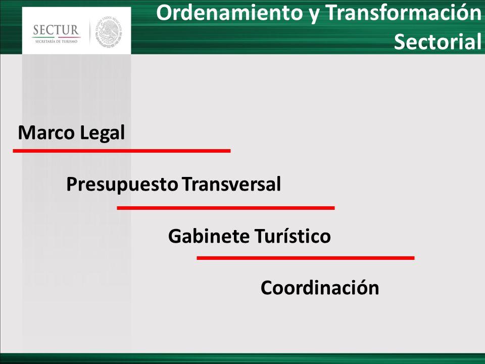 Ordenamiento y Transformación Sectorial