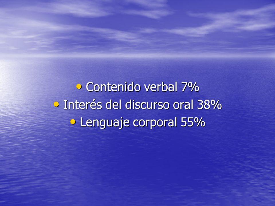 Interés del discurso oral 38%