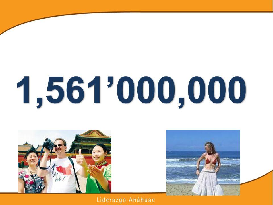 1,561'000,000
