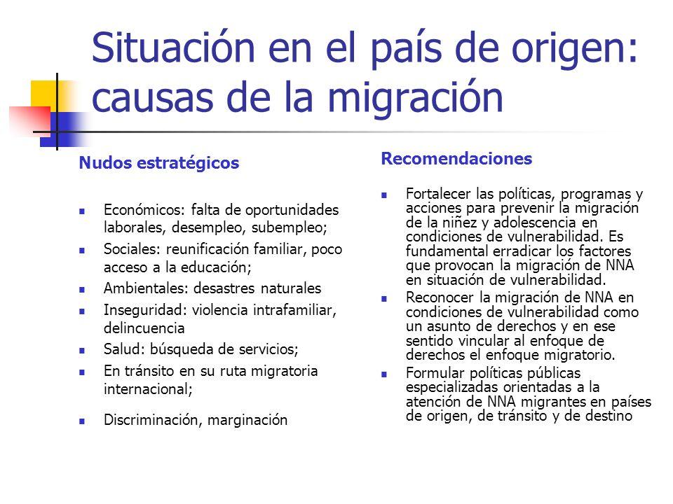 Situación en el país de origen: causas de la migración