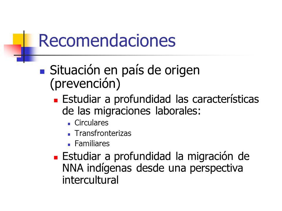 Recomendaciones Situación en país de origen (prevención)