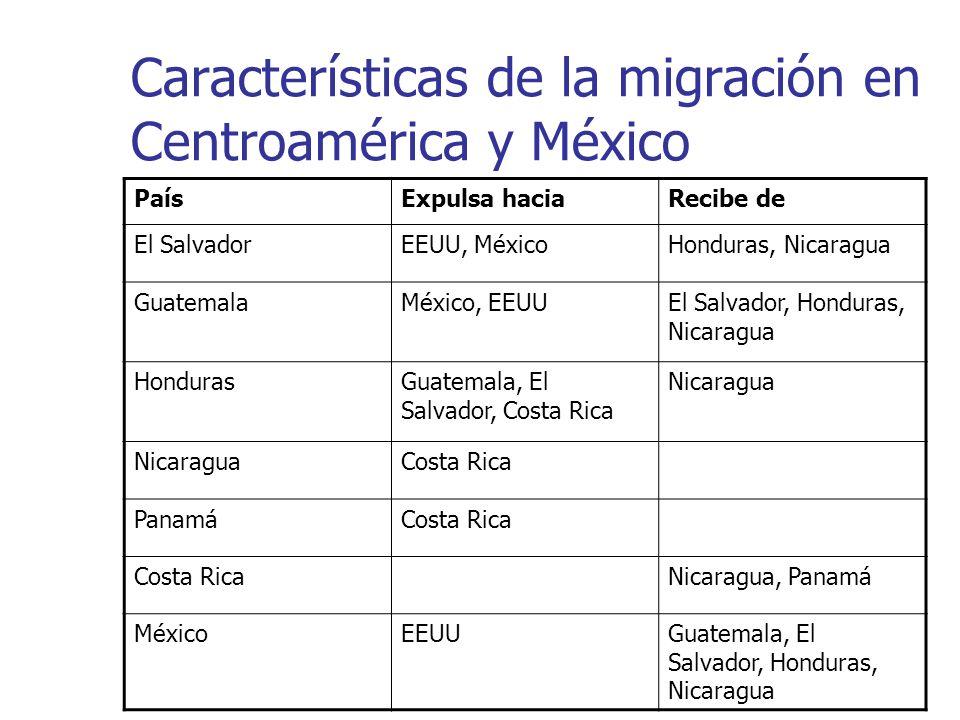 Características de la migración en Centroamérica y México