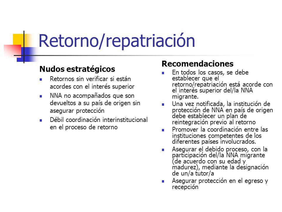 Retorno/repatriación