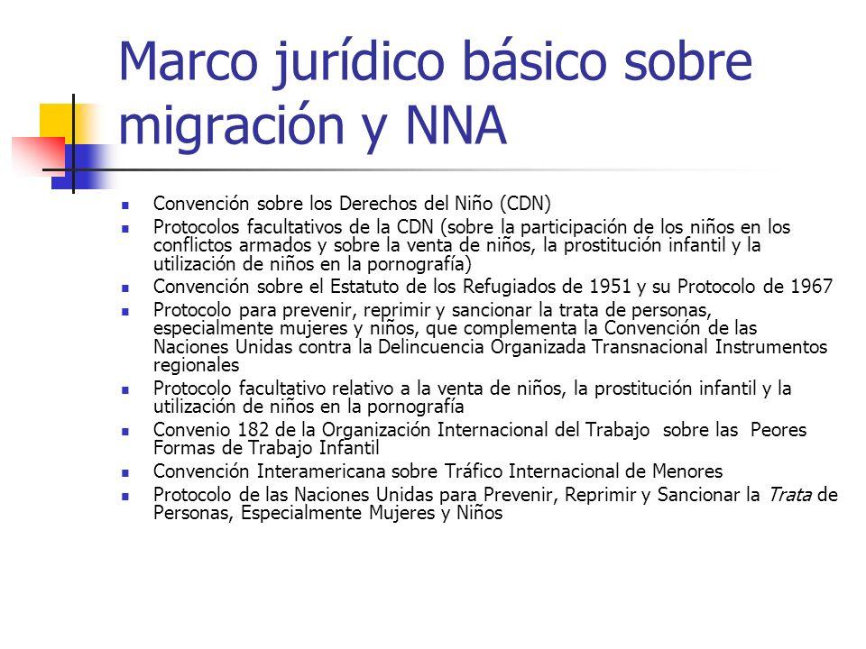 Marco jurídico básico sobre migración y NNA
