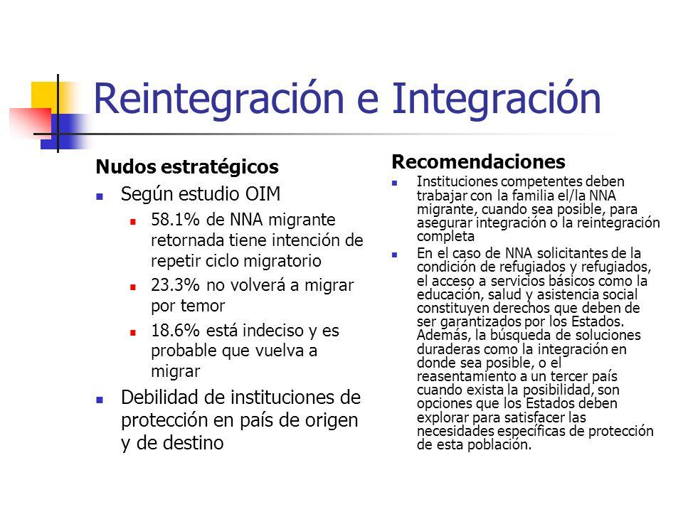 Reintegración e Integración