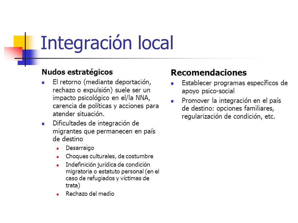 Integración local Recomendaciones Nudos estratégicos