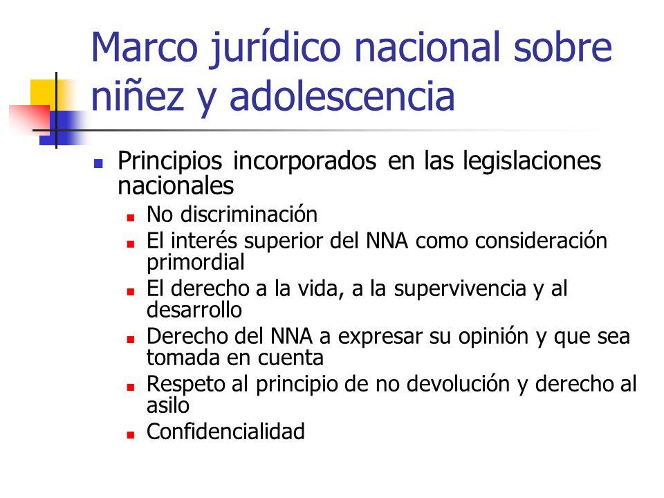 Marco jurídico nacional sobre niñez y adolescencia
