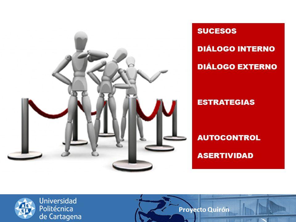 SUCESOS DIÁLOGO INTERNO DIÁLOGO EXTERNO ESTRATEGIAS AUTOCONTROL ASERTIVIDAD Proyecto Quirón