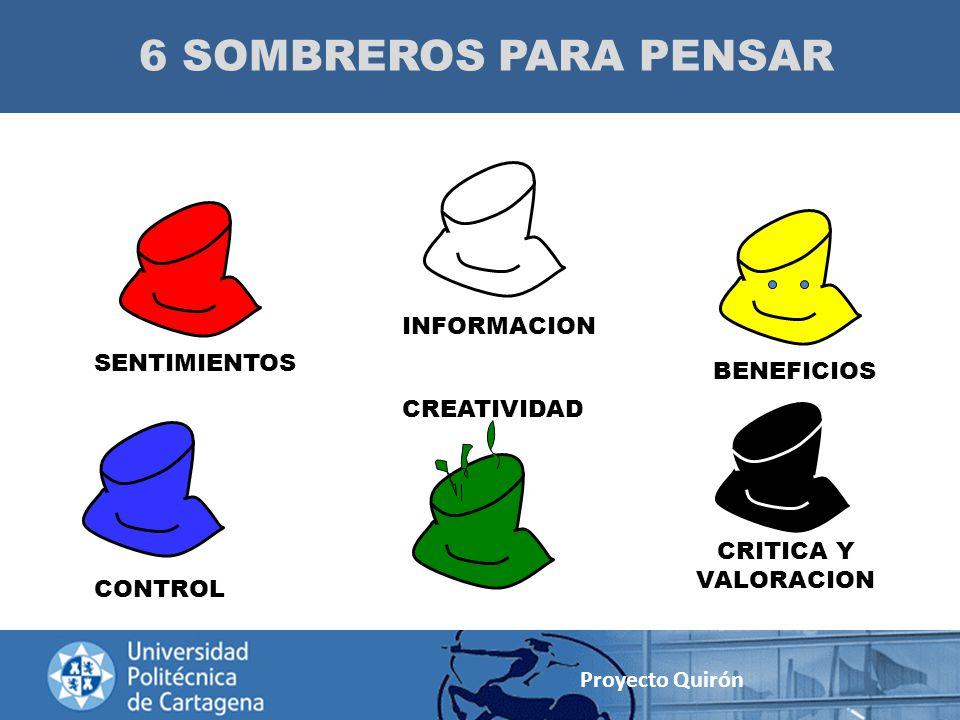 6 SOMBREROS PARA PENSAR INFORMACION SENTIMIENTOS BENEFICIOS
