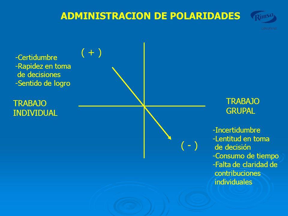 ADMINISTRACION DE POLARIDADES