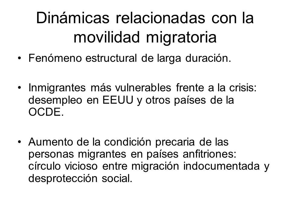 Dinámicas relacionadas con la movilidad migratoria