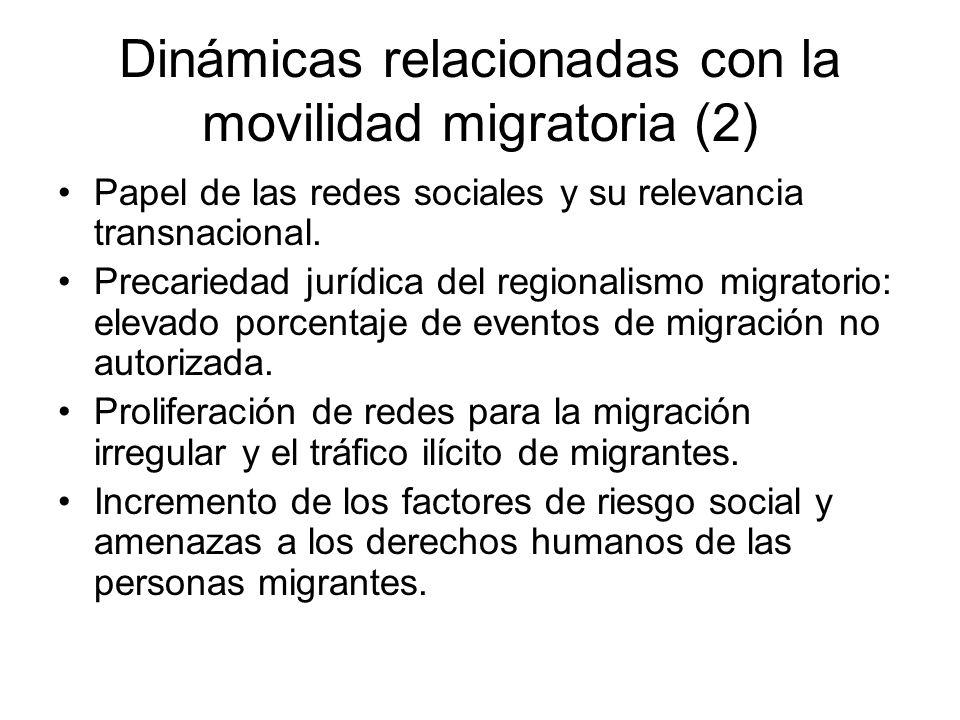 Dinámicas relacionadas con la movilidad migratoria (2)