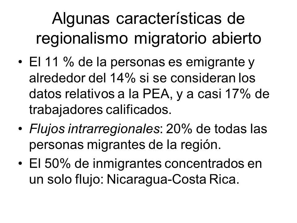 Algunas características de regionalismo migratorio abierto