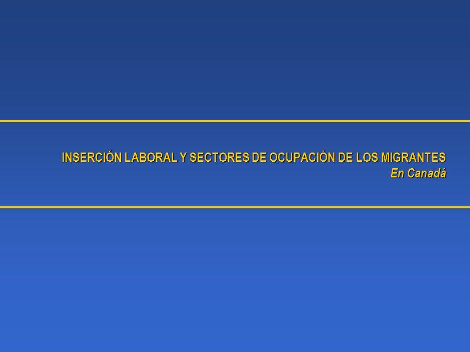 INSERCIÓN LABORAL Y SECTORES DE OCUPACIÓN DE LOS MIGRANTES En Canadá