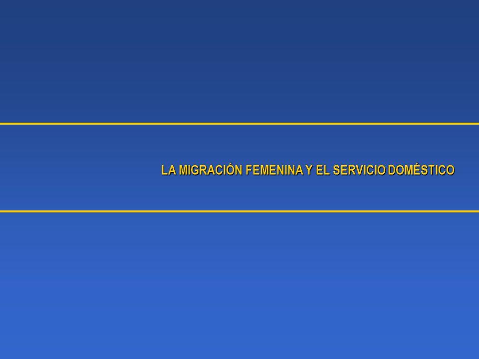 LA MIGRACIÓN FEMENINA Y EL SERVICIO DOMÉSTICO