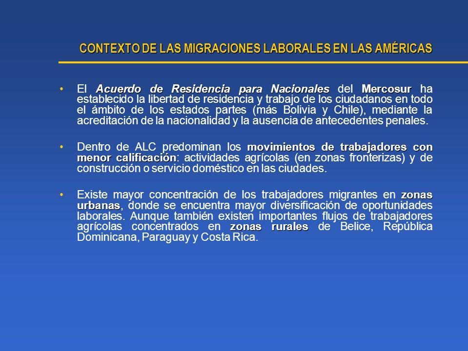 CONTEXTO DE LAS MIGRACIONES LABORALES EN LAS AMÉRICAS