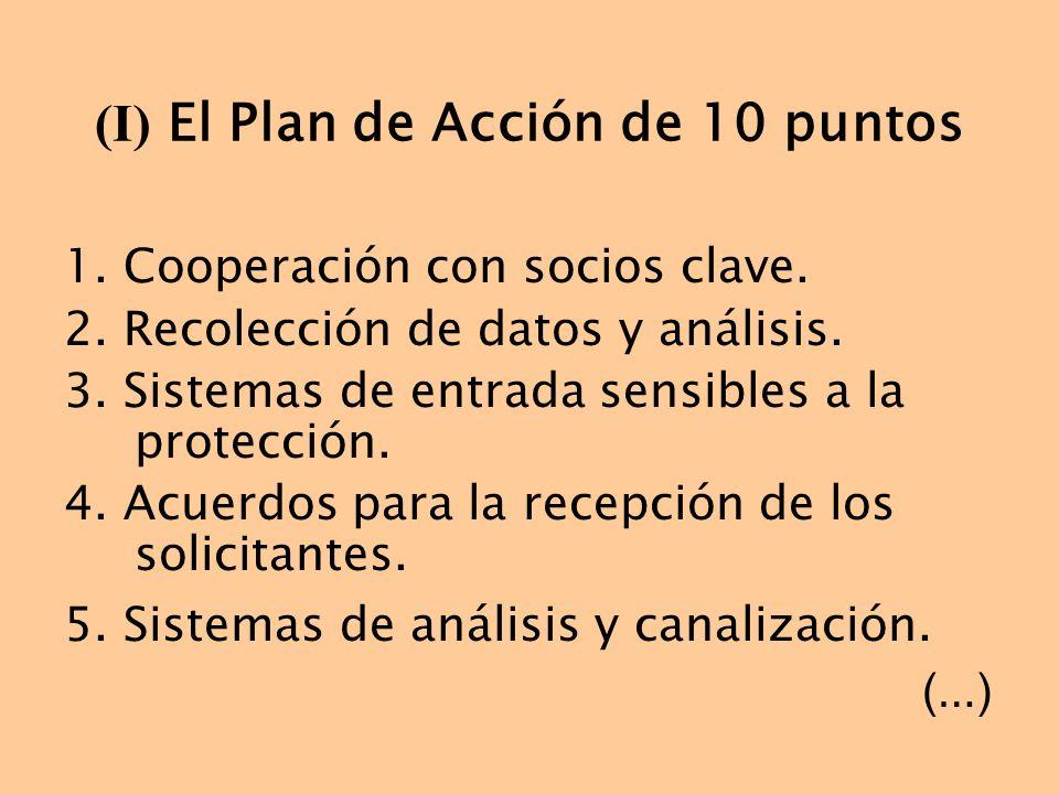 (I) El Plan de Acción de 10 puntos