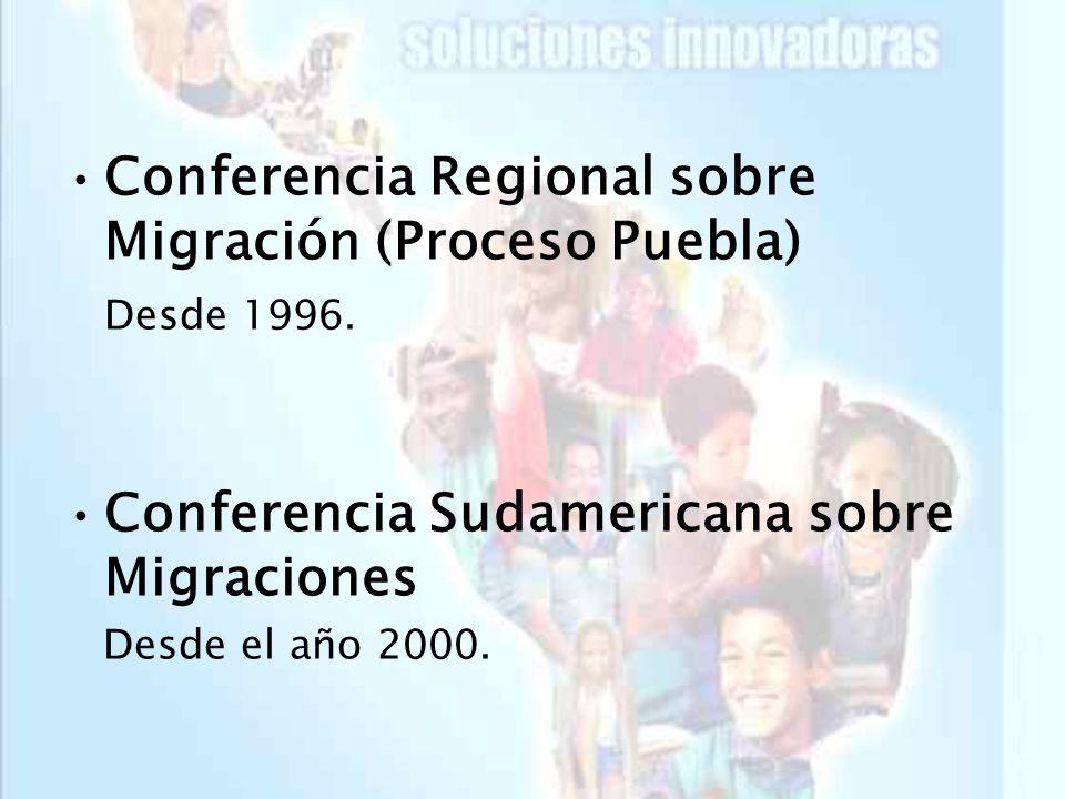 Conferencia Regional sobre Migración (Proceso Puebla)