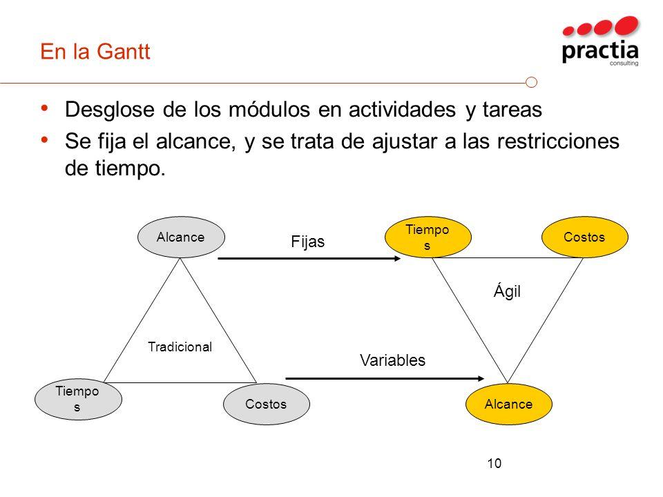 Desglose de los módulos en actividades y tareas