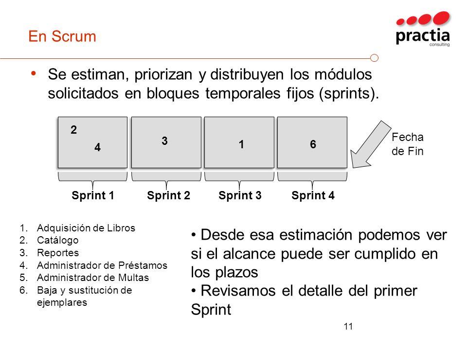 Revisamos el detalle del primer Sprint