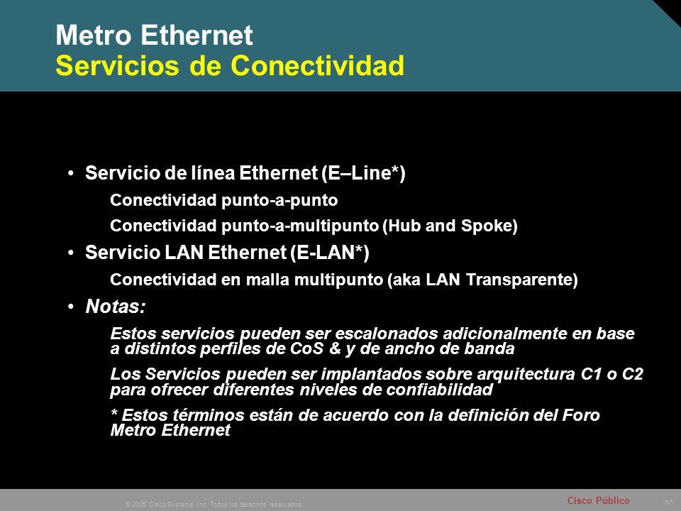 Metro Ethernet Servicios de Conectividad